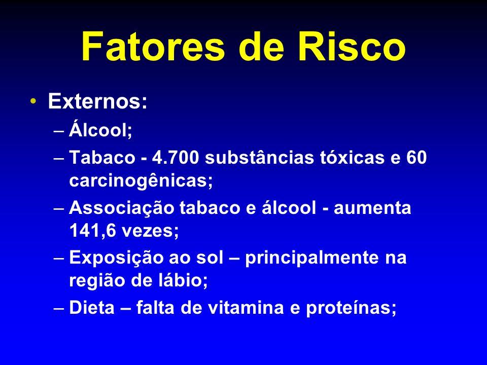 Fatores de Risco Externos: Álcool;