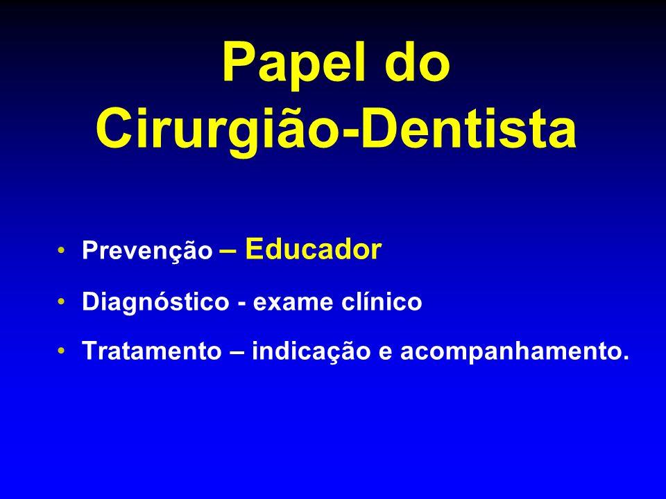 Papel do Cirurgião-Dentista