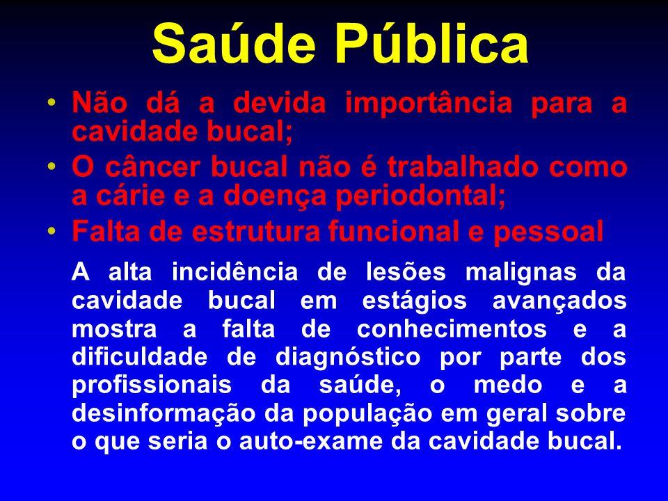 Saúde Pública Não dá a devida importância para a cavidade bucal;