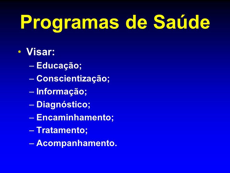 Programas de Saúde Visar: Educação; Conscientização; Informação;