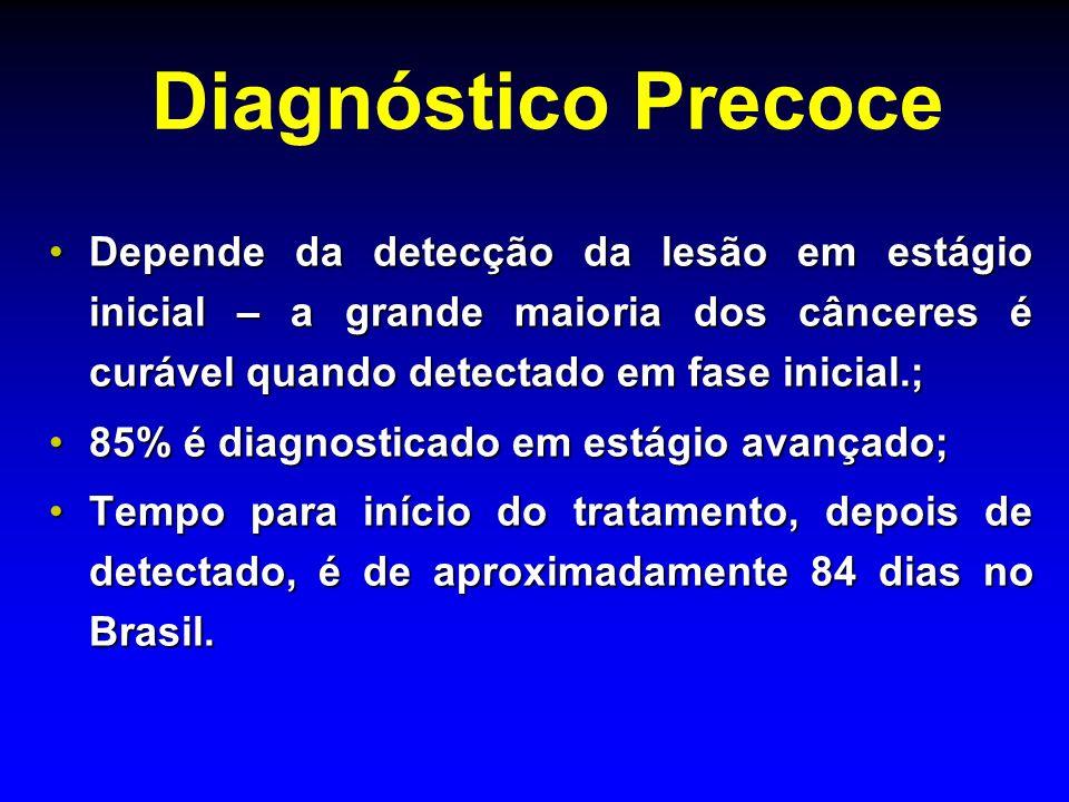 Diagnóstico Precoce Depende da detecção da lesão em estágio inicial – a grande maioria dos cânceres é curável quando detectado em fase inicial.;