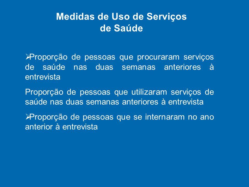 Medidas de Uso de Serviços de Saúde