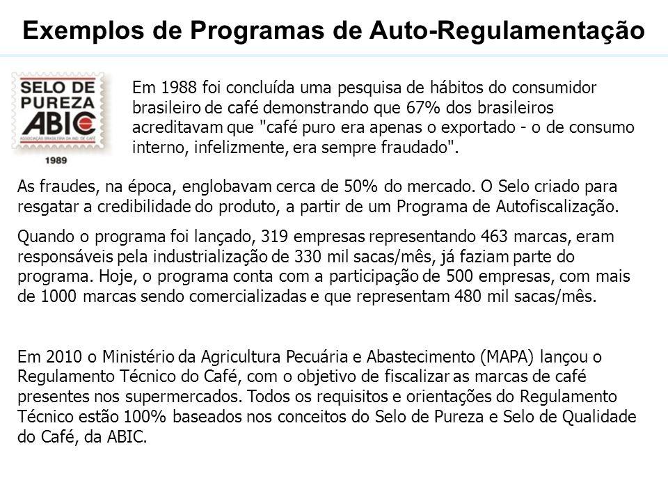 Exemplos de Programas de Auto-Regulamentação