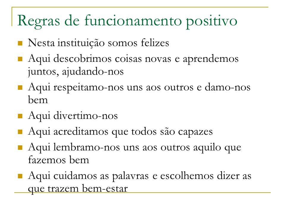 Regras de funcionamento positivo