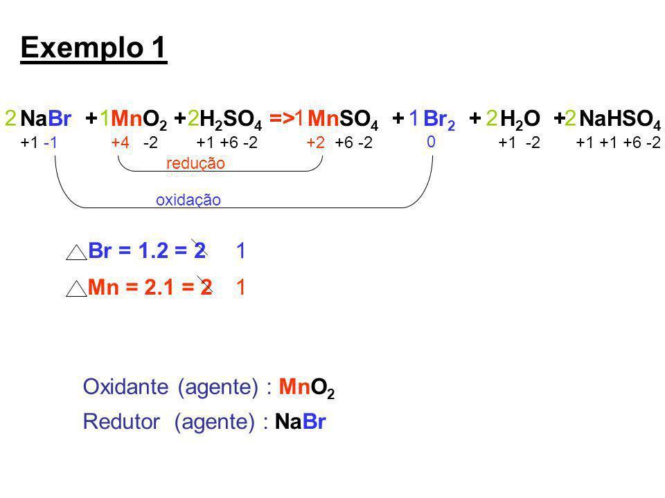 Exemplo 1 NaBr + MnO2 + H2SO4 => MnSO4 + Br2 + H2O + NaHSO4. 2. 1. 2. 1. 1. 2. 2.