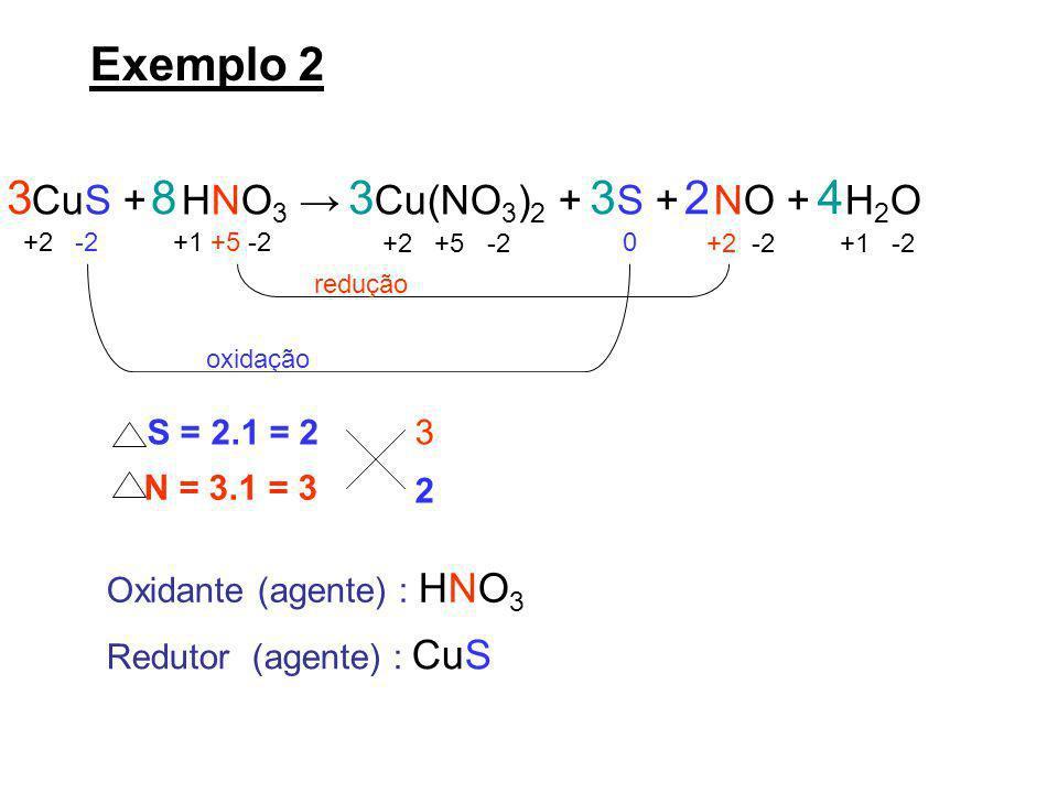Exemplo 2 3 8 3 3 2 4 CuS + HNO3 → Cu(NO3)2 + S + NO + H2O S = 2.1 = 2