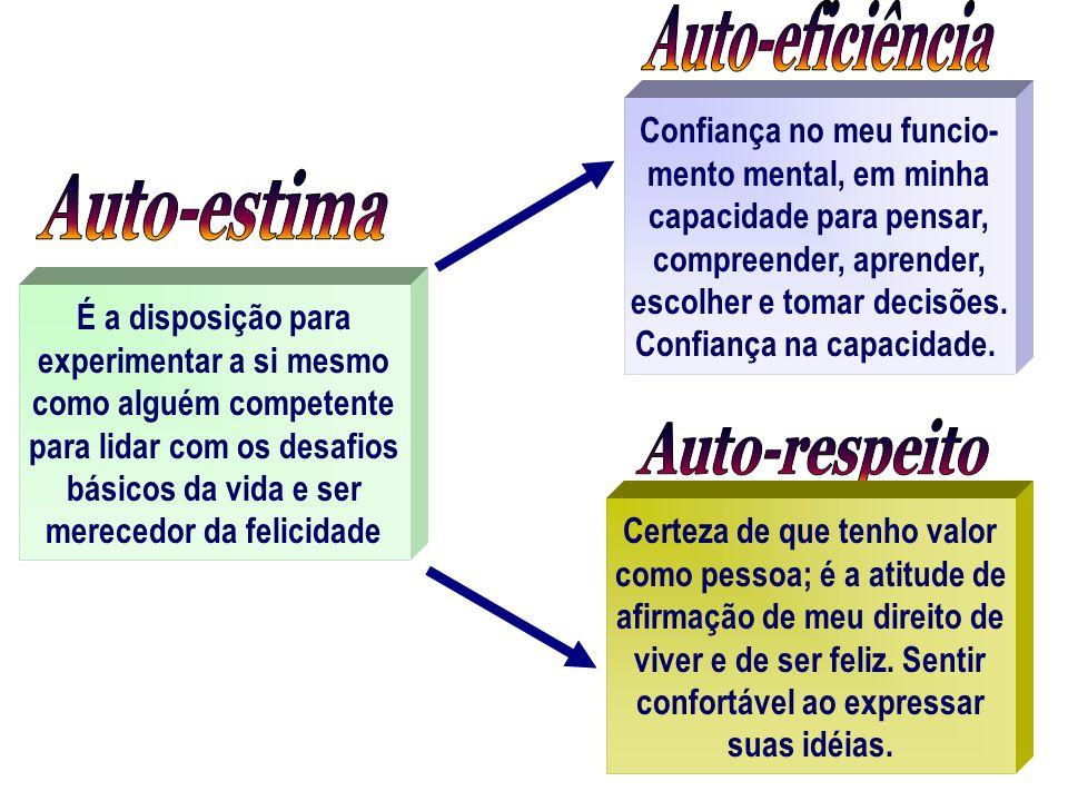 Auto-eficiência Auto-estima Auto-respeito