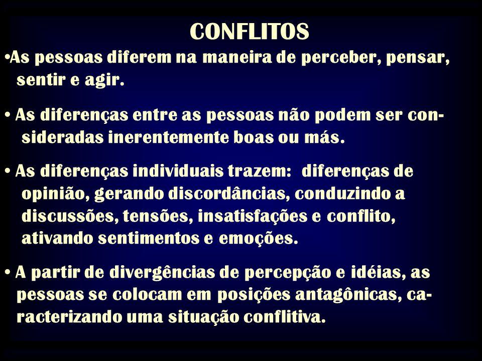 CONFLITOS As pessoas diferem na maneira de perceber, pensar, sentir e agir. As diferenças entre as pessoas não podem ser con-