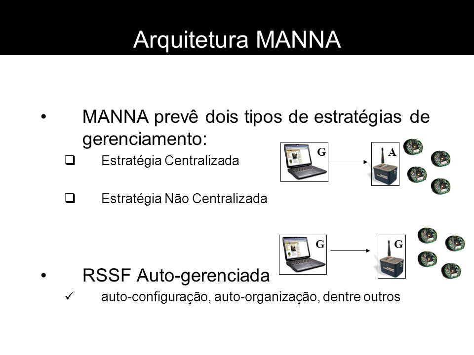 Arquitetura MANNA MANNA prevê dois tipos de estratégias de gerenciamento: Estratégia Centralizada.