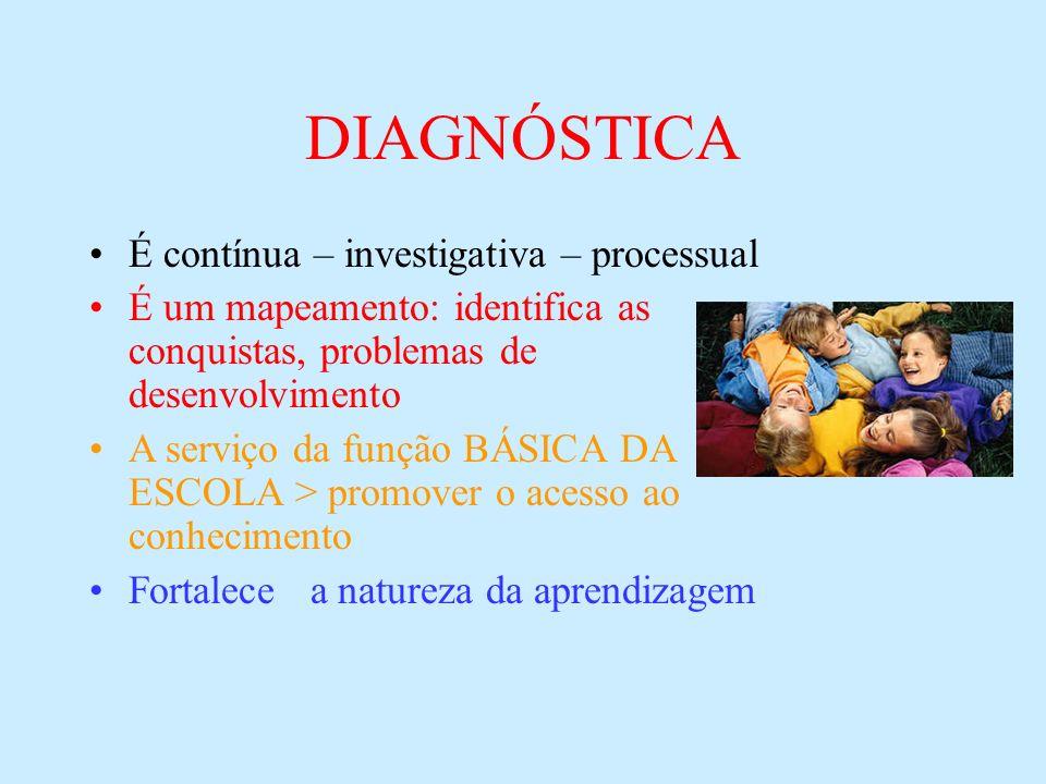 DIAGNÓSTICA É contínua – investigativa – processual