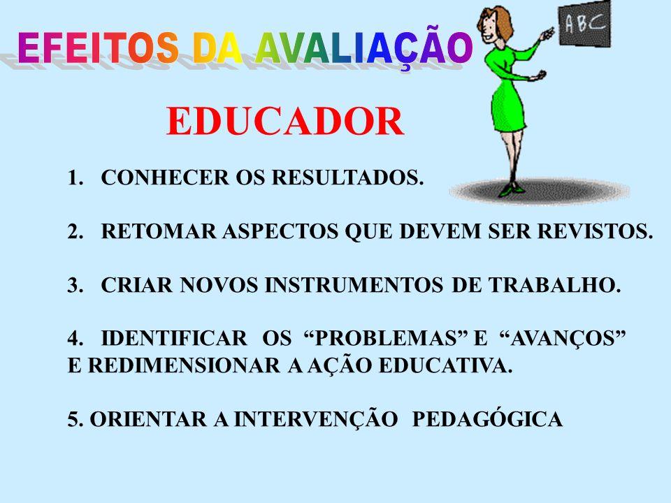 EDUCADOR EFEITOS DA AVALIAÇÃO CONHECER OS RESULTADOS.
