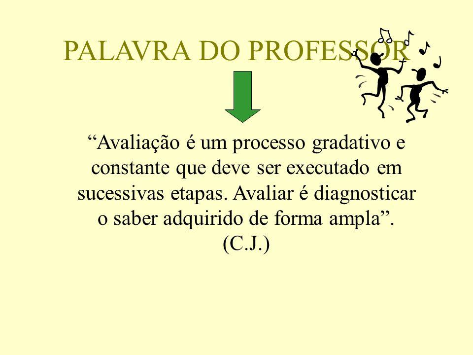 PALAVRA DO PROFESSOR