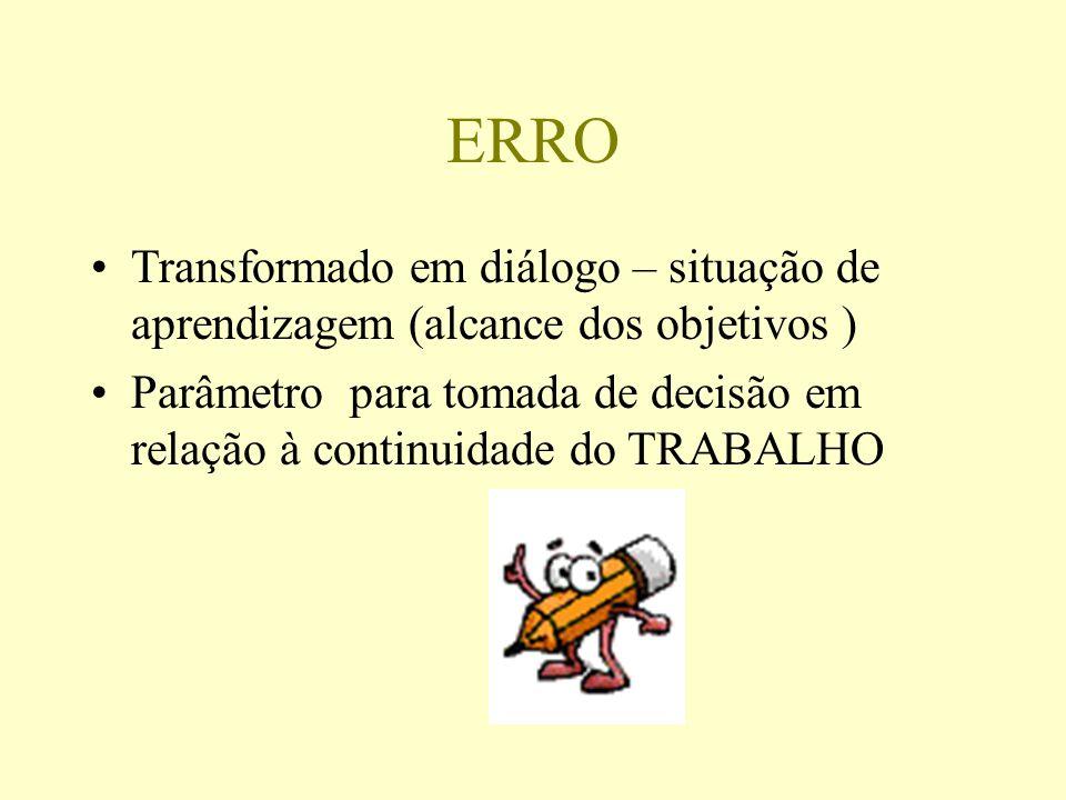 ERRO Transformado em diálogo – situação de aprendizagem (alcance dos objetivos )