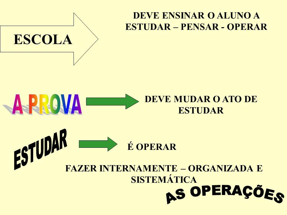 ESCOLA A PROVA ESTUDAR AS OPERAÇÕES