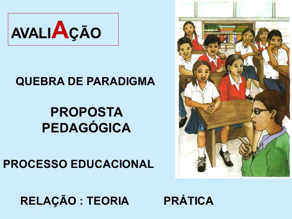 AVALIAÇÃO PROPOSTA PEDAGÓGICA QUEBRA DE PARADIGMA PROCESSO EDUCACIONAL