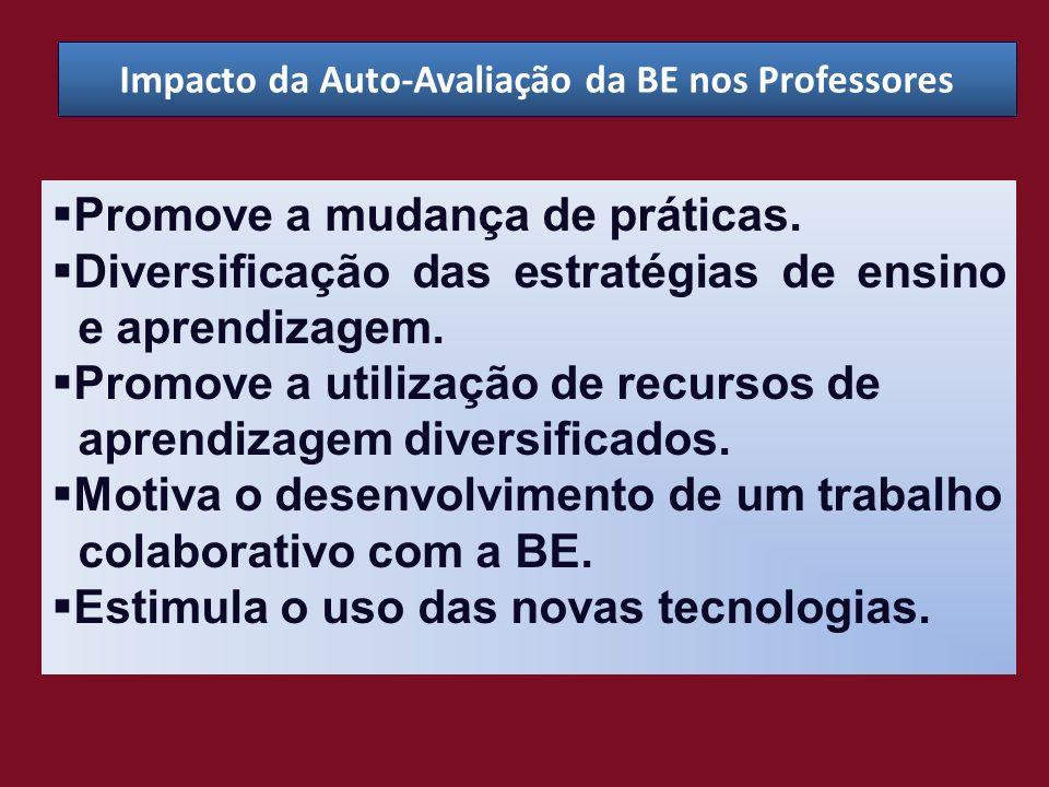 Impacto da Auto-Avaliação da BE nos Professores