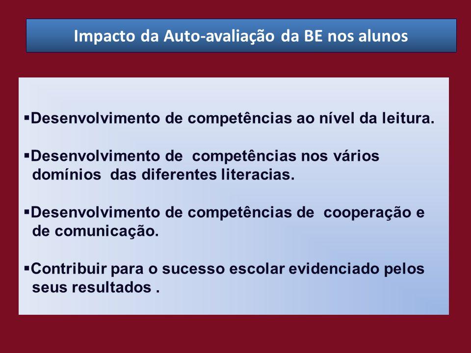 Impacto da Auto-avaliação da BE nos alunos