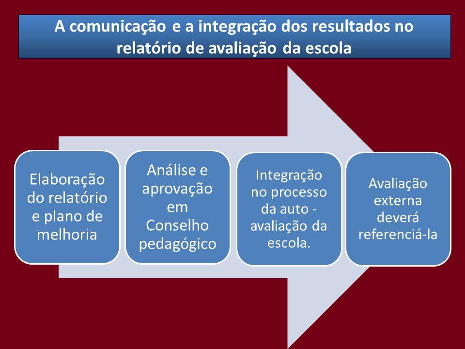 A comunicação e a integração dos resultados no relatório de avaliação da escola
