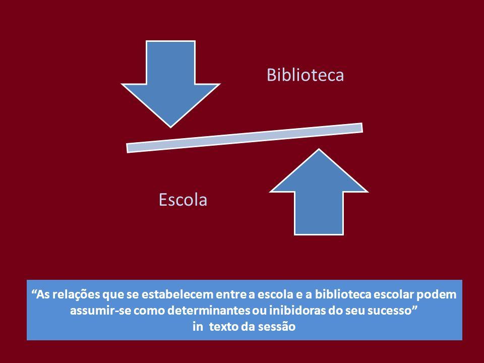 Biblioteca Escola.