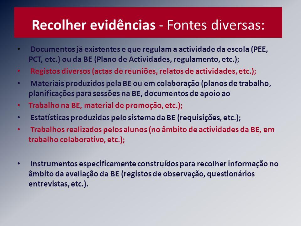 Recolher evidências - Fontes diversas: