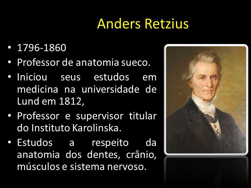 Anders Retzius) 1796-1860 Professor de anatomia sueco.