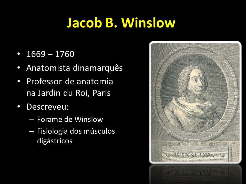 Jacob B. Winslow 1669 – 1760 Anatomista dinamarquês