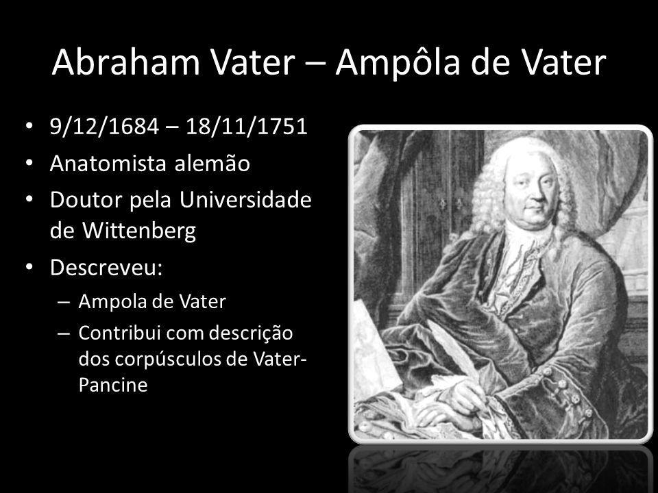 Abraham Vater – Ampôla de Vater