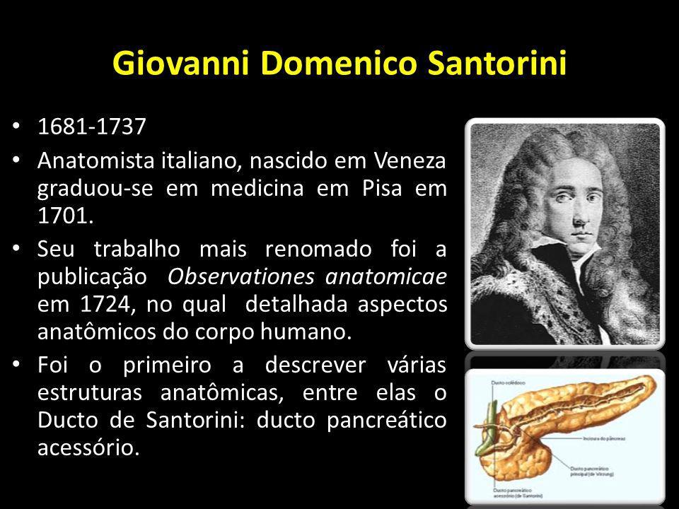 Giovanni Domenico Santorini