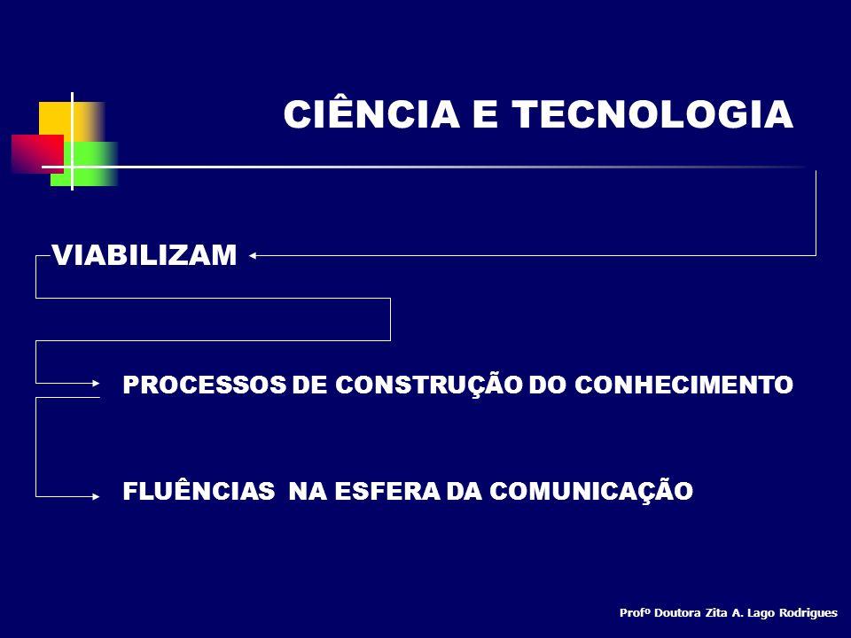 CIÊNCIA E TECNOLOGIA VIABILIZAM
