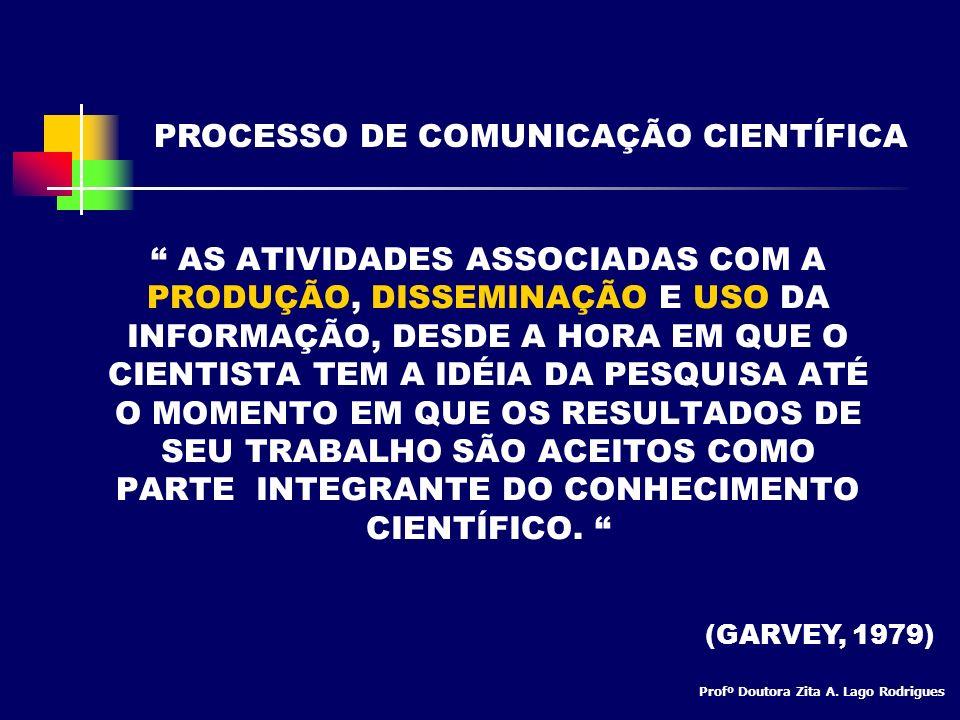 PROCESSO DE COMUNICAÇÃO CIENTÍFICA