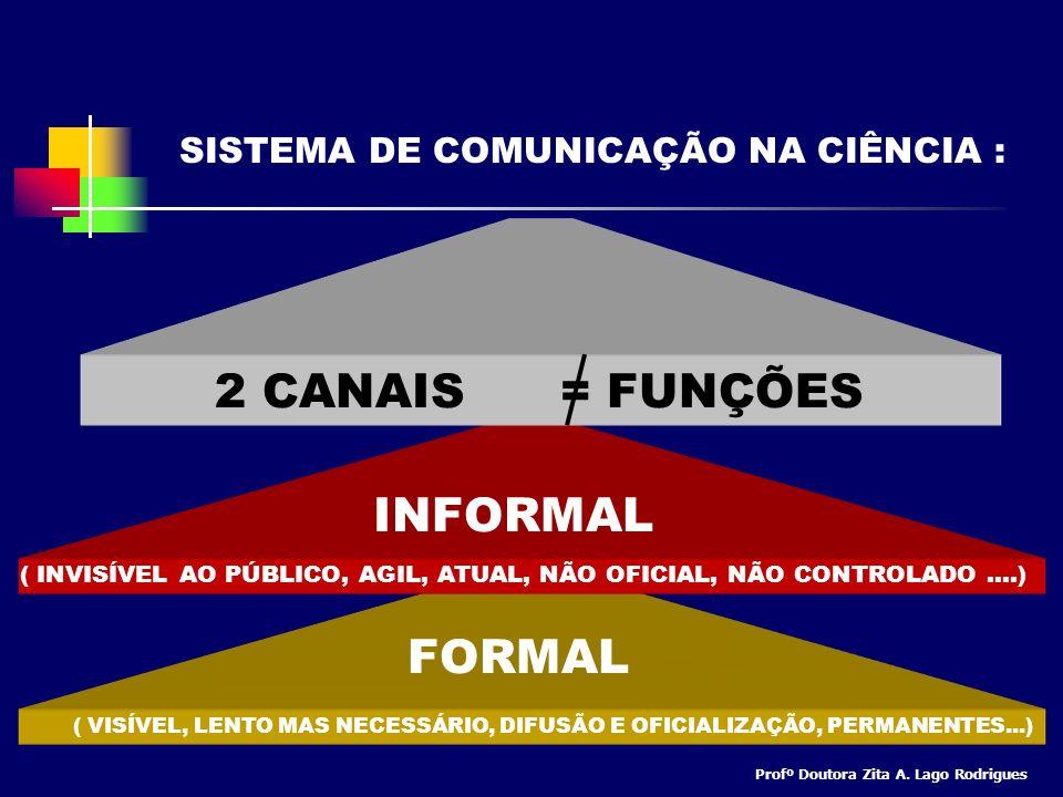 SISTEMA DE COMUNICAÇÃO NA CIÊNCIA :