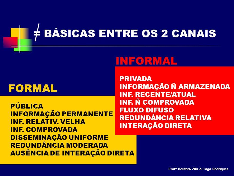 = BÁSICAS ENTRE OS 2 CANAIS