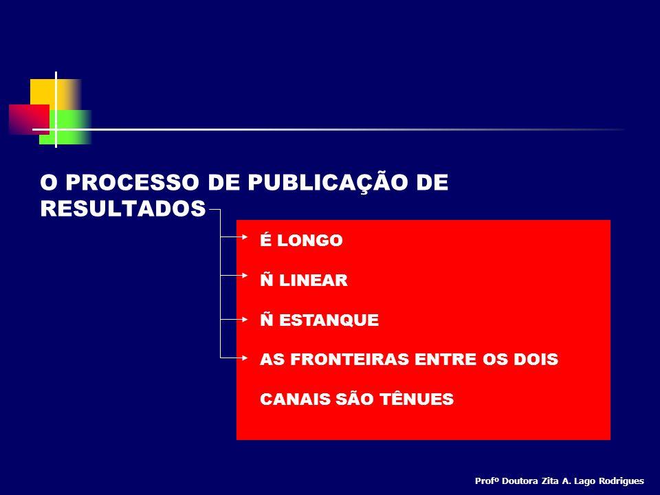 O PROCESSO DE PUBLICAÇÃO DE RESULTADOS