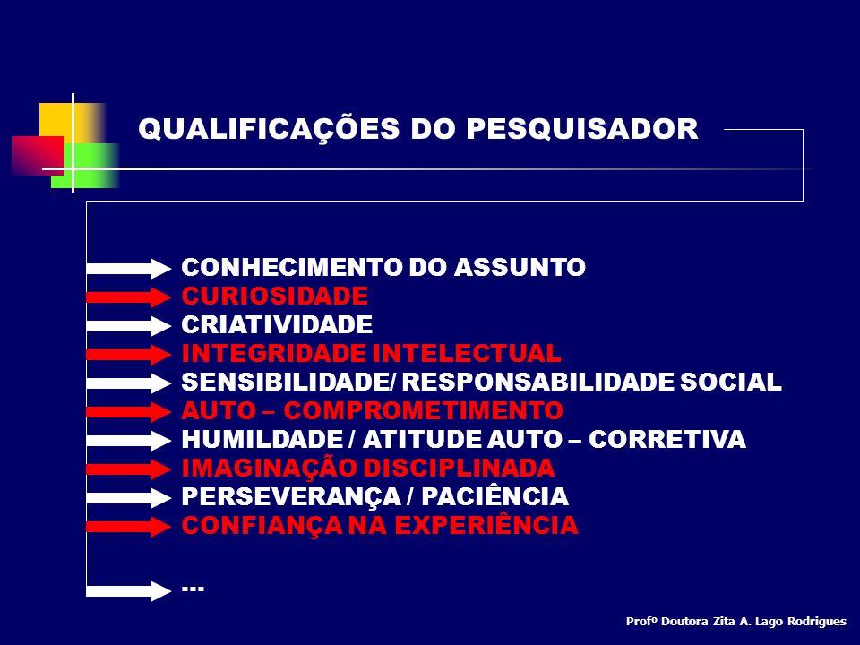 QUALIFICAÇÕES DO PESQUISADOR