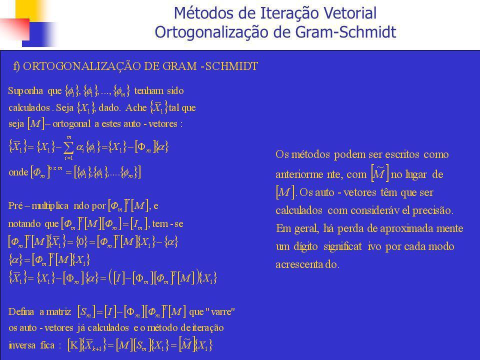 Métodos de Iteração Vetorial Ortogonalização de Gram-Schmidt