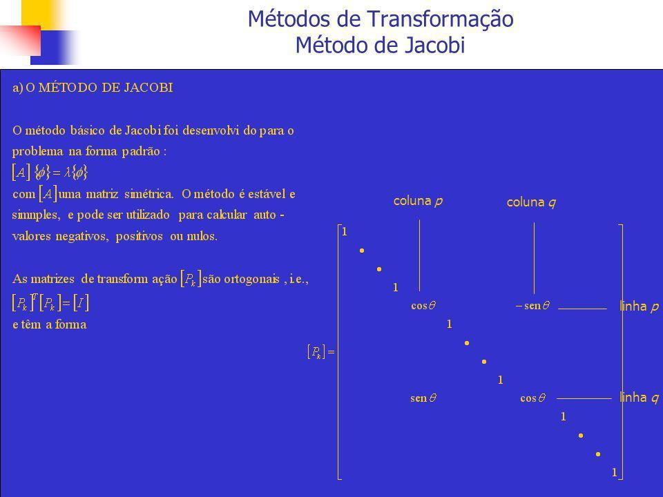 Métodos de Transformação Método de Jacobi