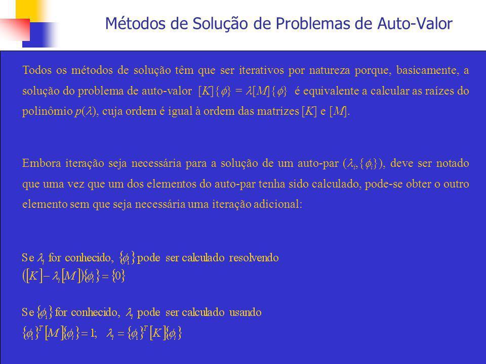 Métodos de Solução de Problemas de Auto-Valor