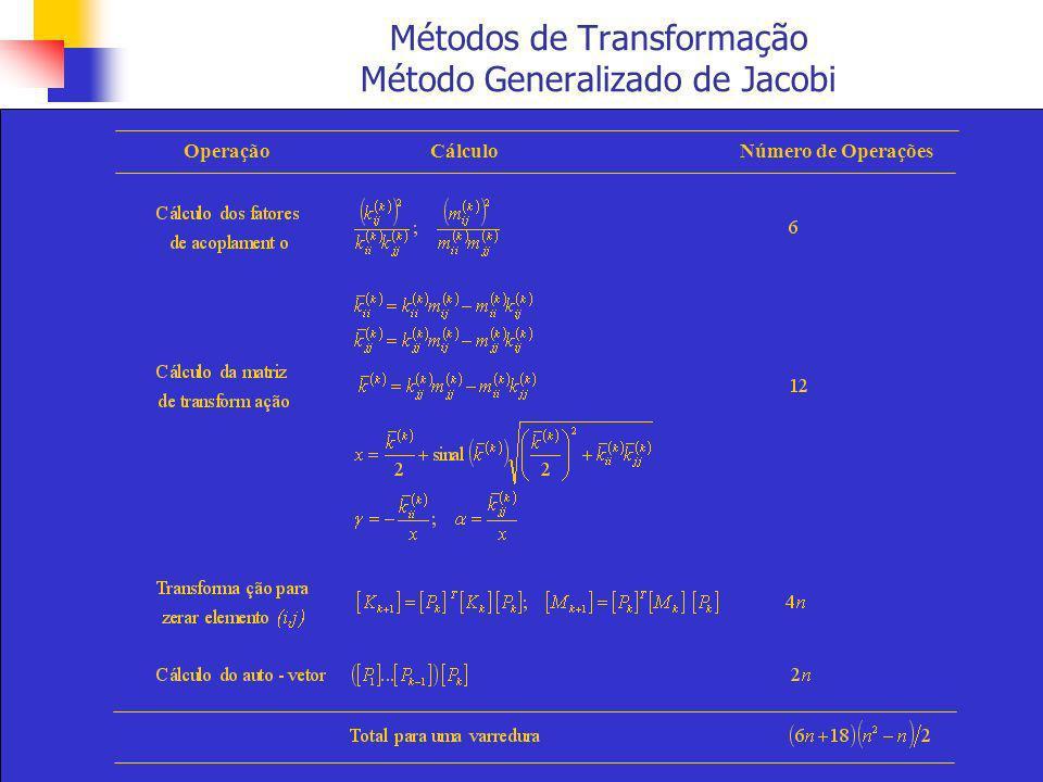 Métodos de Transformação Método Generalizado de Jacobi