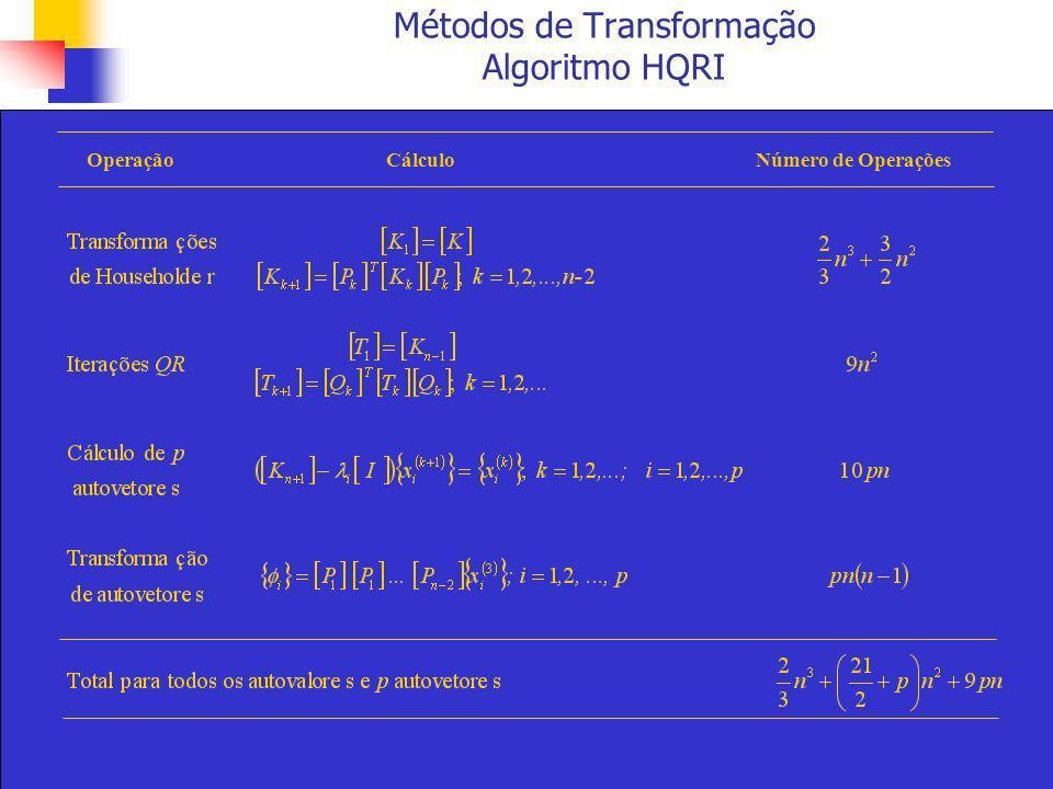 Métodos de Transformação Algoritmo HQRI