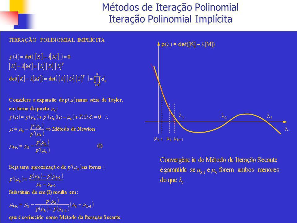 Métodos de Iteração Polinomial Iteração Polinomial Implícita