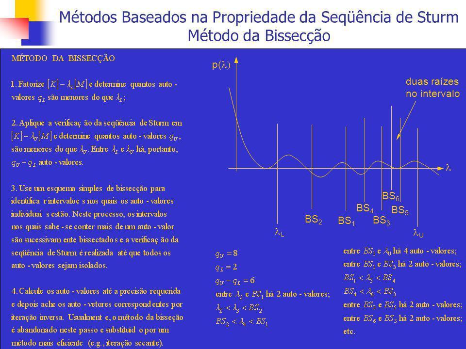 Métodos Baseados na Propriedade da Seqüência de Sturm Método da Bissecção