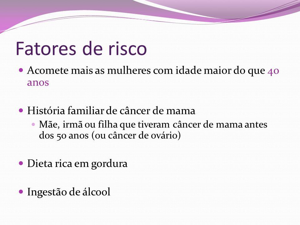 Fatores de risco Acomete mais as mulheres com idade maior do que 40 anos. História familiar de câncer de mama.
