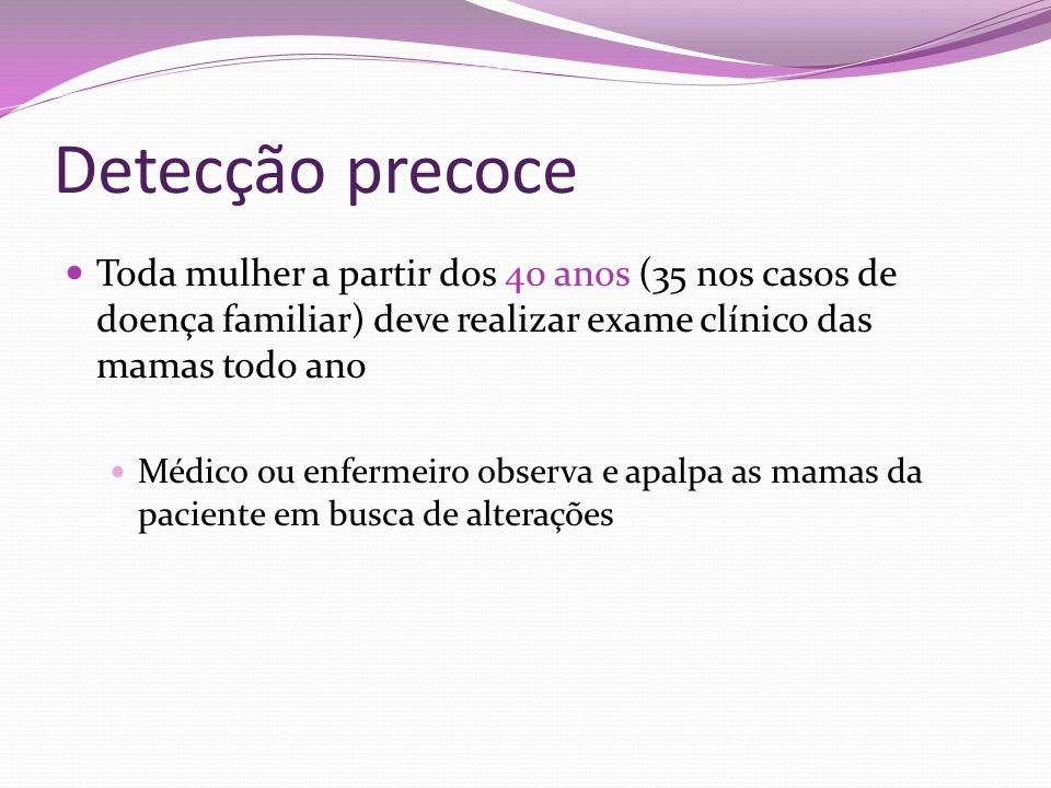 Detecção precoce Toda mulher a partir dos 40 anos (35 nos casos de doença familiar) deve realizar exame clínico das mamas todo ano.