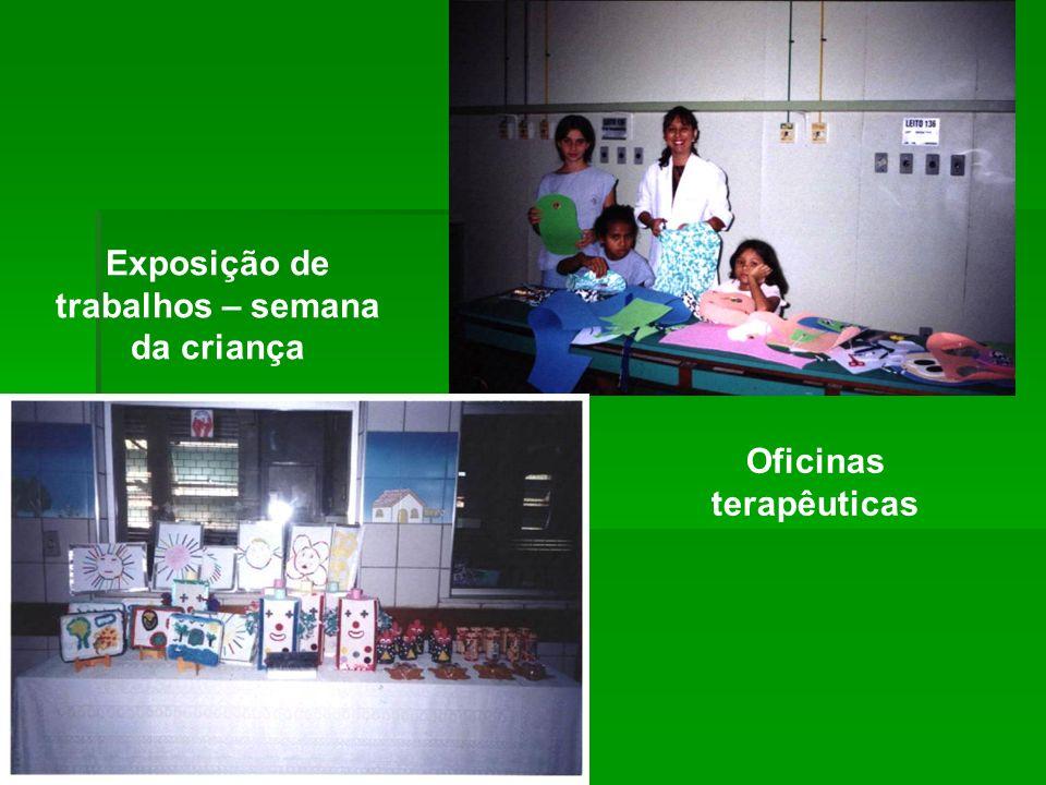 Exposição de trabalhos – semana da criança Oficinas terapêuticas