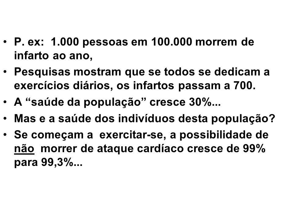 P. ex: 1.000 pessoas em 100.000 morrem de infarto ao ano,