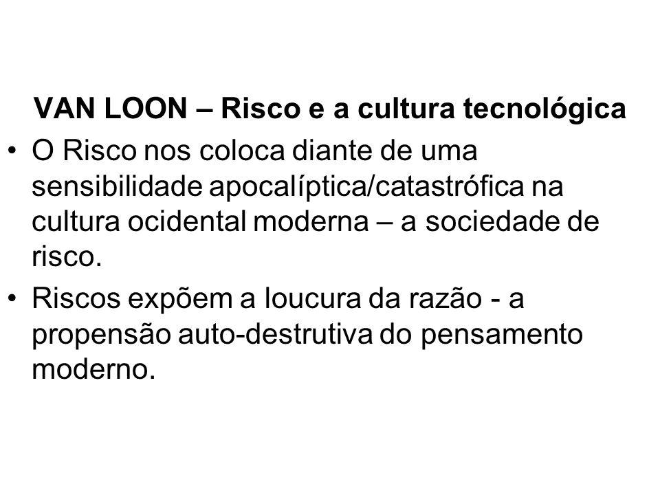 VAN LOON – Risco e a cultura tecnológica