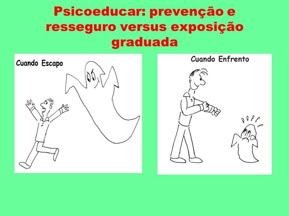 Psicoeducar: prevenção e resseguro versus exposição graduada