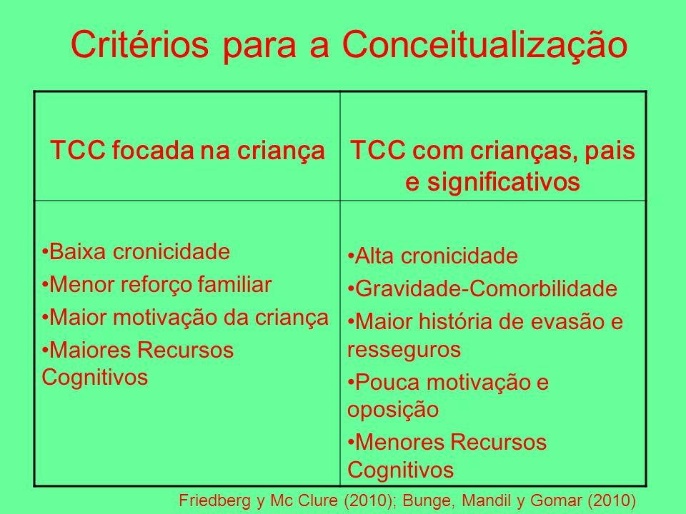 Critérios para a Conceitualização