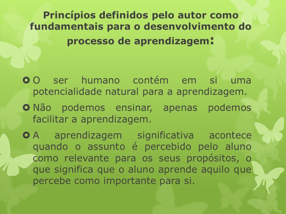 Princípios definidos pelo autor como fundamentais para o desenvolvimento do processo de aprendizagem: