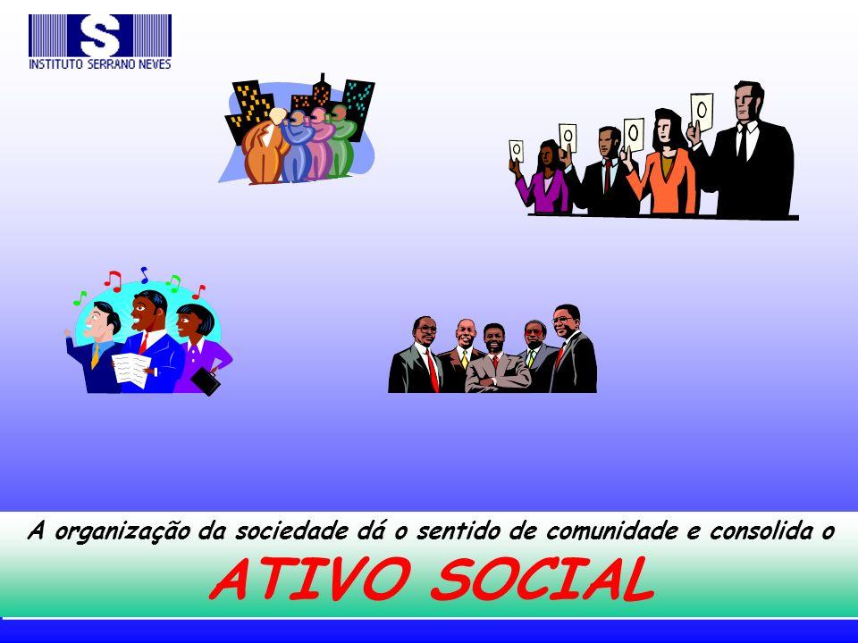 A organização da sociedade dá o sentido de comunidade e consolida o ATIVO SOCIAL